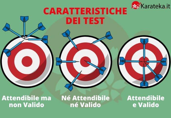 caratteristiche-test