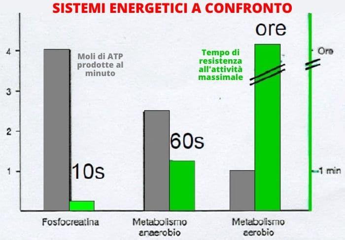 contributo-relativo-sistemi-energetici