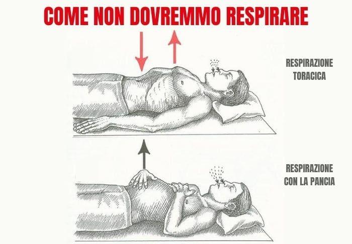 warm-up-respirazione-sbagliata
