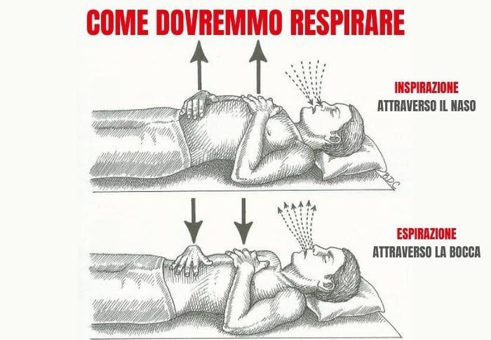 warm-up-respirazione-corretta
