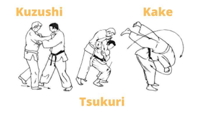 i 3 principi delle proiezioni: kuzushi, Tsukuri, Kake