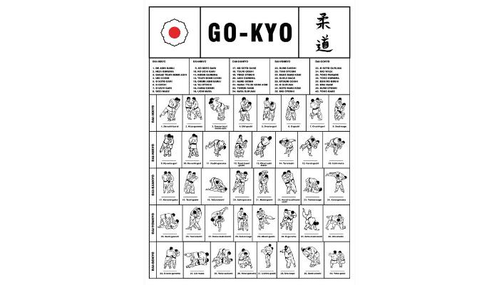 Teniche proiezioni nel Go Kyo judo