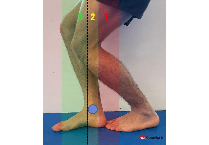ankle-clearing-test-mobilità-caviglie