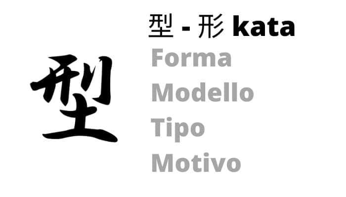 kata-significato