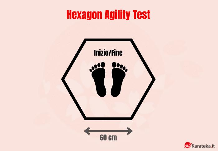 hexagon-agility-test